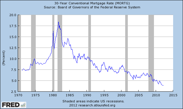30-Year-Mortgage-Rate-History