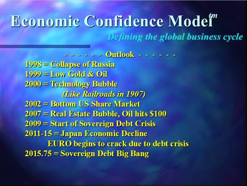1998 WEC